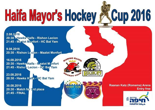 גביעה ראש העיר חיפה  2016